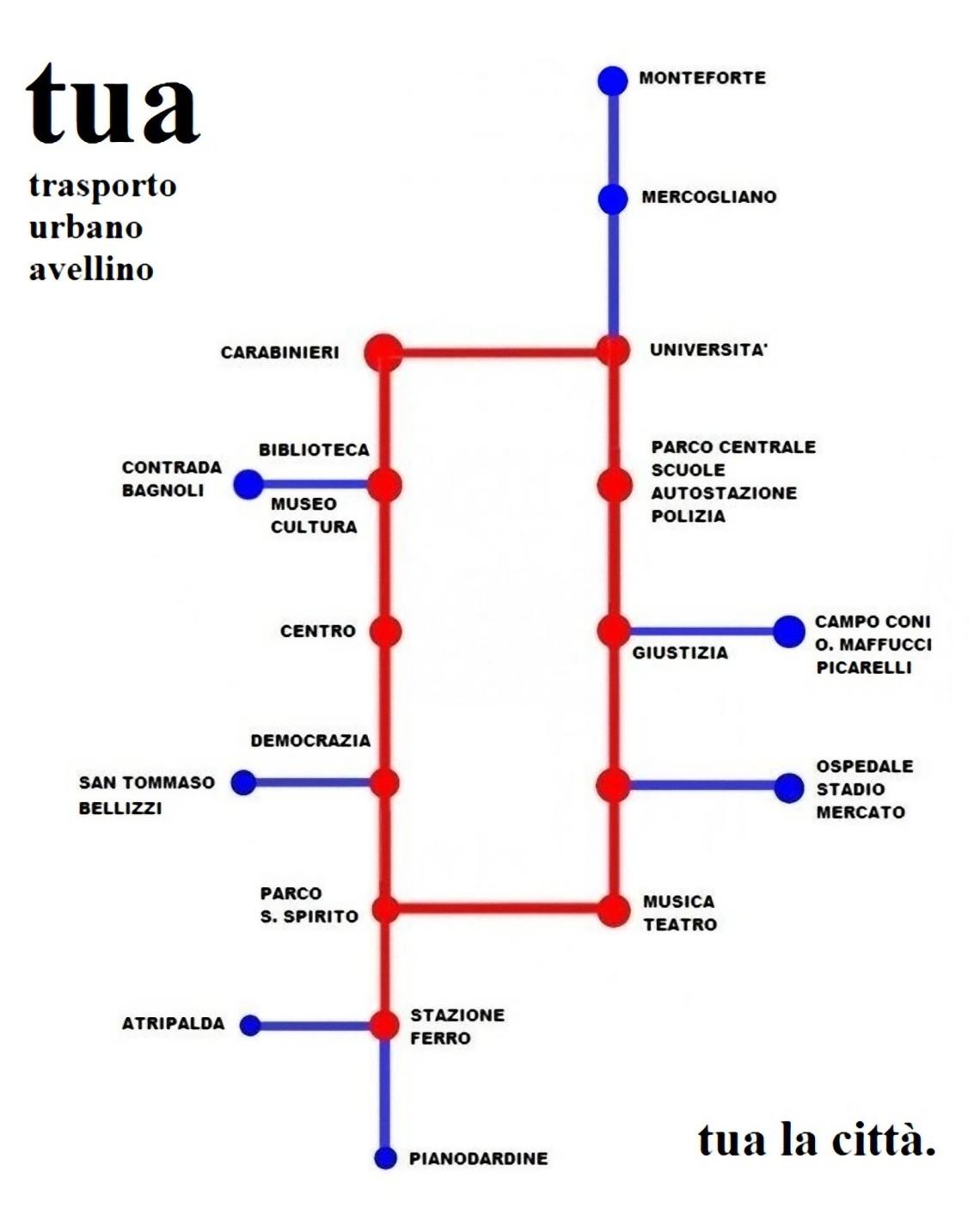 Sistema trasporti Avellino_medio.jpg